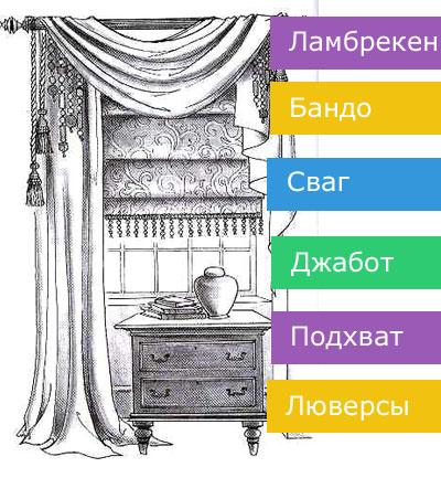 Наши термины