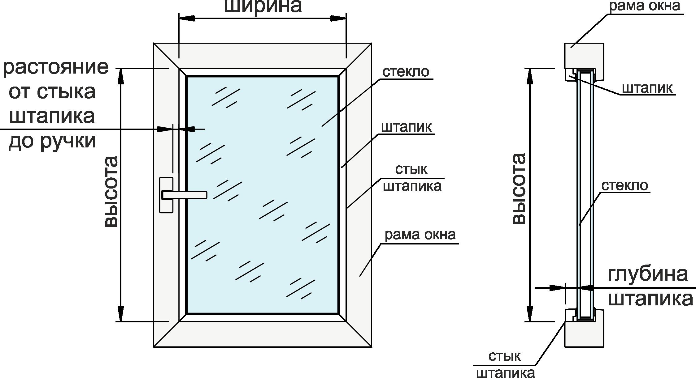 Как определить стоимость рулонных штор